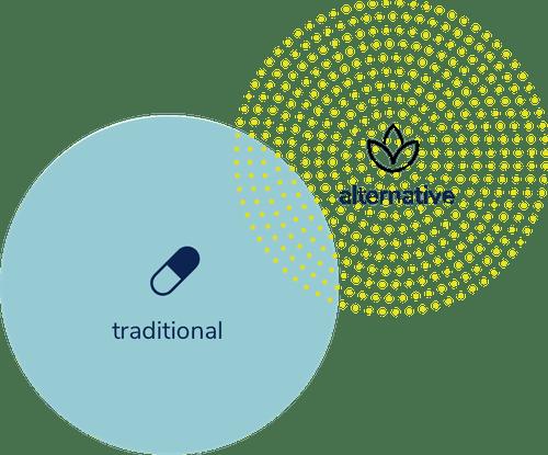 alternative and traditional medicines icon